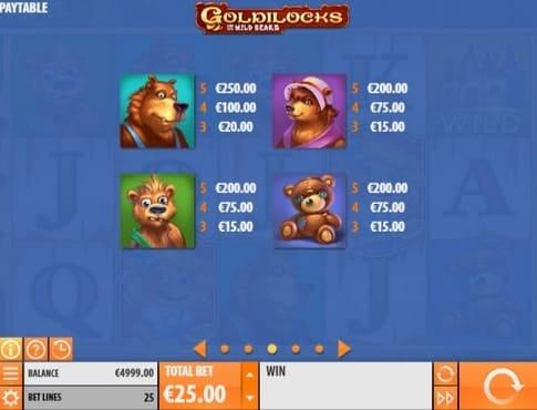 Символы и коэффициенты в онлайн слоте Goldilocks